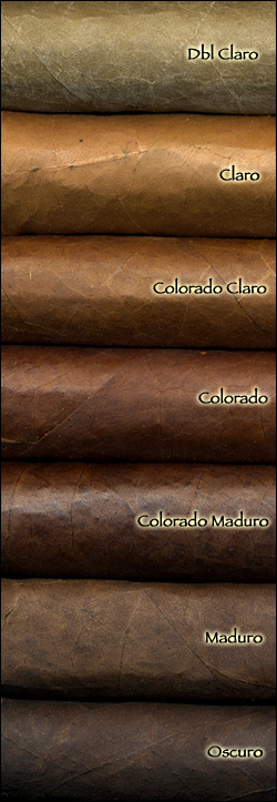 Cigars are classified into seven color varieties.